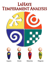 ONLINE TEMPERAMENT TEST